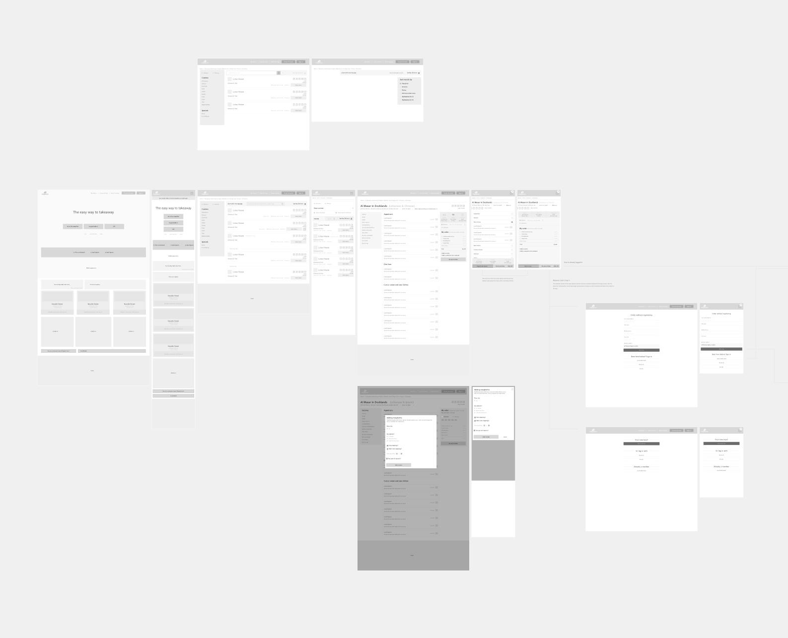 Desktop – wireframes – flow map